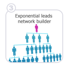 LeadsLeap Network Builder