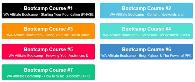image of wealthy affiliate bootcamp course outline