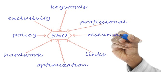 What is keyword research and analysis? – Dummies Guide