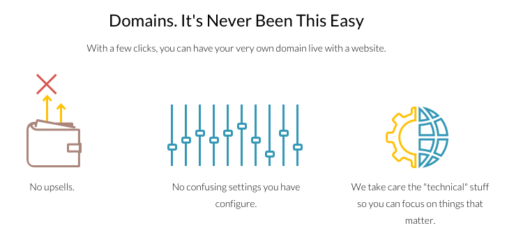 What is Site Domains - #2