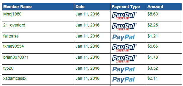 RewardingWays Review - Payment Proof