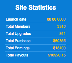 Passive Wealth Booster Review - payouts