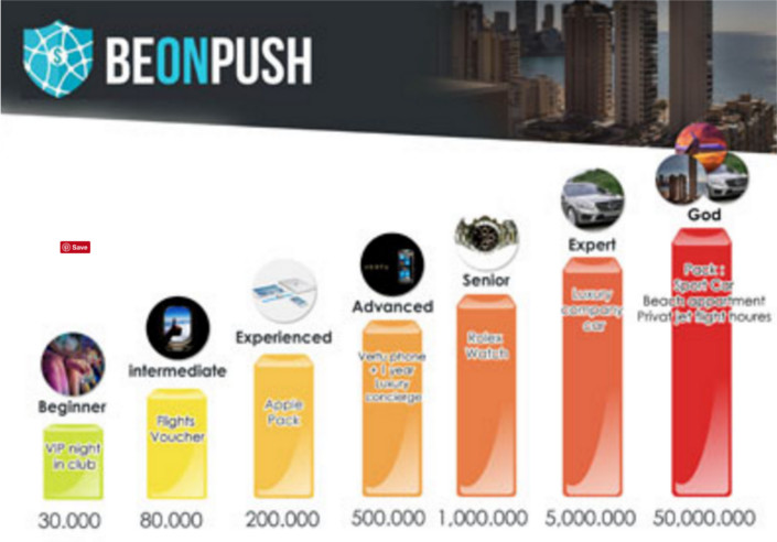 beonpush-review-ranking
