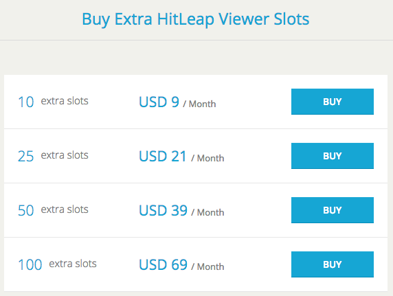 Hitleap Review - Viewer Slots